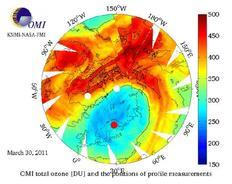 Σε χαμηλό επίπεδα-ρεκόρ έφτασε το στρώμα του όζοντος πάνω από το Βόρειο Πόλο αυτό το χειμώνα, όπως φαίνεται στο χάρτη που εξέδωσε η Φινλανδική Μετεωρολογική Υπηρεσία.
